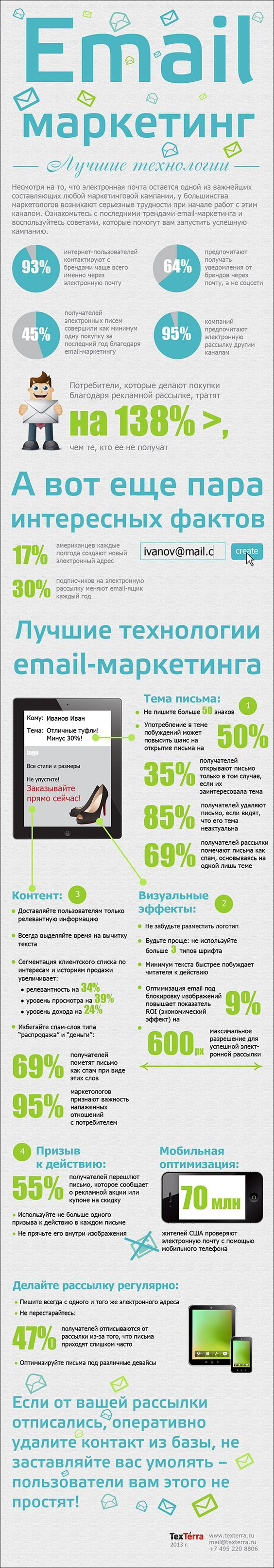 продающий e-mail маркетинг инфографика