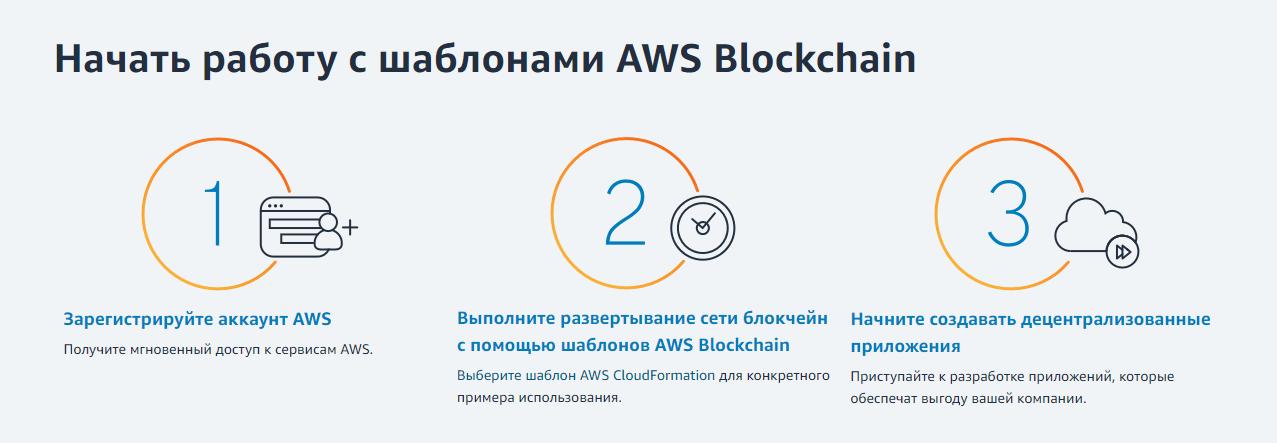 shablony-AWS-Blockchain начать работу