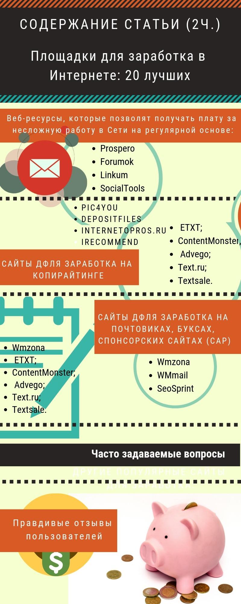 Как_заработать_в_Интернете;_34 способа_заработка_без_вложений_kakzarabotat.net
