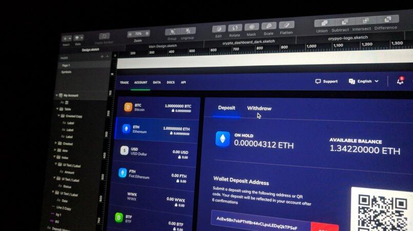 потенциал роста bitcoin